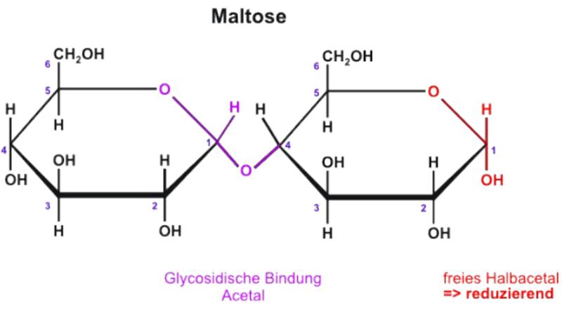 Organische Chemie Fehlingprobe Und Reduzierende Eigenschaften Bei